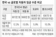 """상여금으로 불똥 튄 최저임금… 勞 """"쪼개주려면 통상임금 포함"""""""