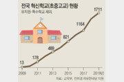 [단독]'학력저하 꼬리표' 못뗀 혁신학교 10년