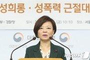 """""""짐승도 그렇게 까지는…"""" 스포츠계 성폭력 사태에 분개한 진선미 장관"""