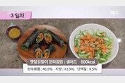 FMD 식단, 하루 세끼 저칼로리 식사 …요요현상 적어 성공확률 高