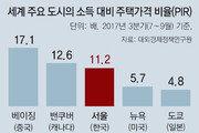 얼마면 될까요… 서울 적정 집값