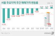 1월 서울 아파트값 0.24% '뚝'…16년來 최대 낙폭