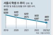 비어가는 책상… 서울 학교도 생존 걱정