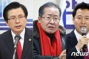 한국당 지지율 30% 육박…민주당과 격차 8.1%p 불과