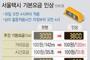 서울 택시요금 16일 새벽 4시 인상…기본 3800원·심야 4600원