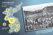 장터-관청-山위 1717건 시위… 전체 郡의 96%서 3·1운동 활활