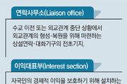 美, 평양 연락사무소 카드로 北에 '체제보장-관계정상화' 손짓