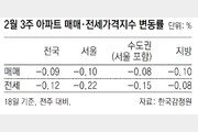 서울 아파트 매매-전세가격 15주째 하락