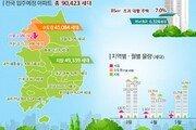 3~5월 전국 입주 물량 9만423가구…전년동기比 9.2%↓