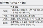 """""""개인주의 소비 '에코세대' 잡아라"""""""