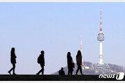 [날씨] 11일 미세먼지 전 권역 '보통~좋음'…서해안에 비