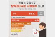 """기업 10곳중 8곳 이상 """"탈락 처리하는 서류 실수 있다!"""""""