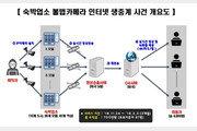 모텔 객실 42곳 1mm IP카메라 몰카→인터넷에 생중계…1600명 당했다
