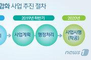 """8만가구 공급에 맘 급한 서울시…지자체에 """"땅 내놔"""" 강요 논란"""
