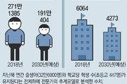 [단독]서울 初-中학교 3곳, 저출산에 동시 폐교
