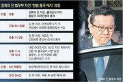檢, 김학의 사건수사 '특임검사' 검토