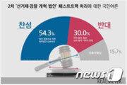 '선거제·검찰개혁 법안' 패스트트랙 처리, 국민들에 의견 물었더니…