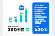 모바일 해외 여행 플랫폼 '트리플', 300억원 규모 시리즈 B 투자 유치