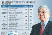 국민연금 '주총 파워' 현실로… '권력 입김 배제' 신뢰 확보가 숙제