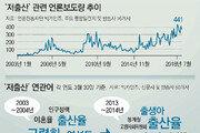 [윤희웅의 SNS민심]저출산 키워드 변화… 2003년 '여성'→ 2018년 '인구'