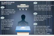 """""""전동킥보드 규제 푼다, 안전기준 마련 이후에"""" 생색내기 발표만"""