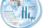 글로벌 '물 시장' 800조원… 물 소믈리에들 모여 수질연구 '한우물'