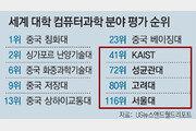 AI시대… 37년전 규제에 갇힌 '서울대 컴공'