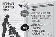 """아이돌보미 지원자 가족관계 묻고는… 면접 5분만에 """"합격"""""""