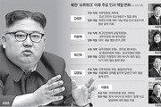 [인사이드&인사이트]'연말 시한부' 패를 던졌다, 김정은은 쫓기고 있다