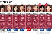 헌법재판소 '진보 6인' 시대 개막…사형제 등 큰변화 예고