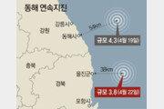 동해 지진 사흘만에 울진 해역서 또 흔들… 규모 3.8로 해일-피해는 없어