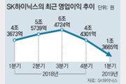 SK하이닉스, 1분기 영업익 69% 급감