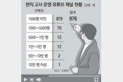 """""""교사 유튜버 장려해야"""" """"광고수익 불법, 품위 훼손"""""""