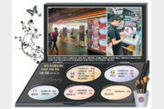 아모레퍼시픽, 태국에 81개 매장… LG생건, 베트남서 1위