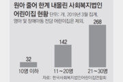 """""""농어촌어린이집 저출산에 만성적자… 문도 못닫아"""""""