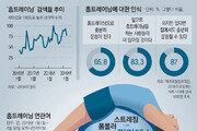 [윤희웅의 SNS민심]운동도 집에서 나홀로… 홈 트레이닝 시대 활짝