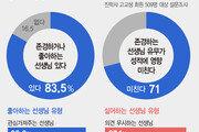 """고교생 71% """"존경하는 선생님 있으면 성적에 영향 미친다"""""""