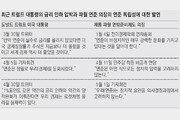 """트럼프 압박에도 """"NO""""… 중앙은행의 독립성"""