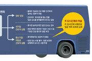 버스로 끝날 문제 아니다… 저임금 고통 키운 '주52시간 역설'