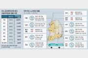 """정치권이 들고나온 버스 준공영제… """"제도개선 없인 혈세만 낭비"""""""