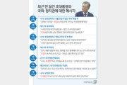 """文대통령 '한달 새 7번' 정치권 호소…추경만 5번 """"절박함 표현"""""""
