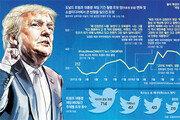 러 스캔들-무역전쟁-2020 대선… '트리플 이슈'에 연일 폭풍 트윗
