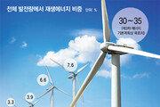 신재생에너지 비중 대폭 확대… 발전비용 낮출수 있을지 의문