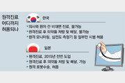 원격수술 길터준 日, 원격진료도 막힌 韓