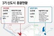 GTX 신속추진·진접·별내선 연결…3기 신도시 교통 틀짠다