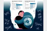 [글로벌 포커스]묻지마 살인-극단적 '메이와쿠'… 부모 '초고령화' 타고 공포 확산
