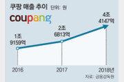 """쿠팡, 납품업체에 '갑질' 의혹…LG생건 """"불공정 거래 혐의"""" 공정위 신고"""