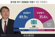 윤석열 검찰총장 지명 '잘했다' 50% vs '잘못했다' 36%