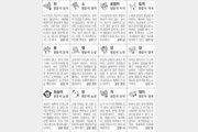 [스포츠동아 오늘의 운세] 2019년 6월 24일 월요일 (음력 5월 22일)