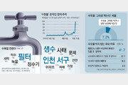 [윤희웅의 SNS민심]인천 붉은 수돗물 전국적 이슈 돼